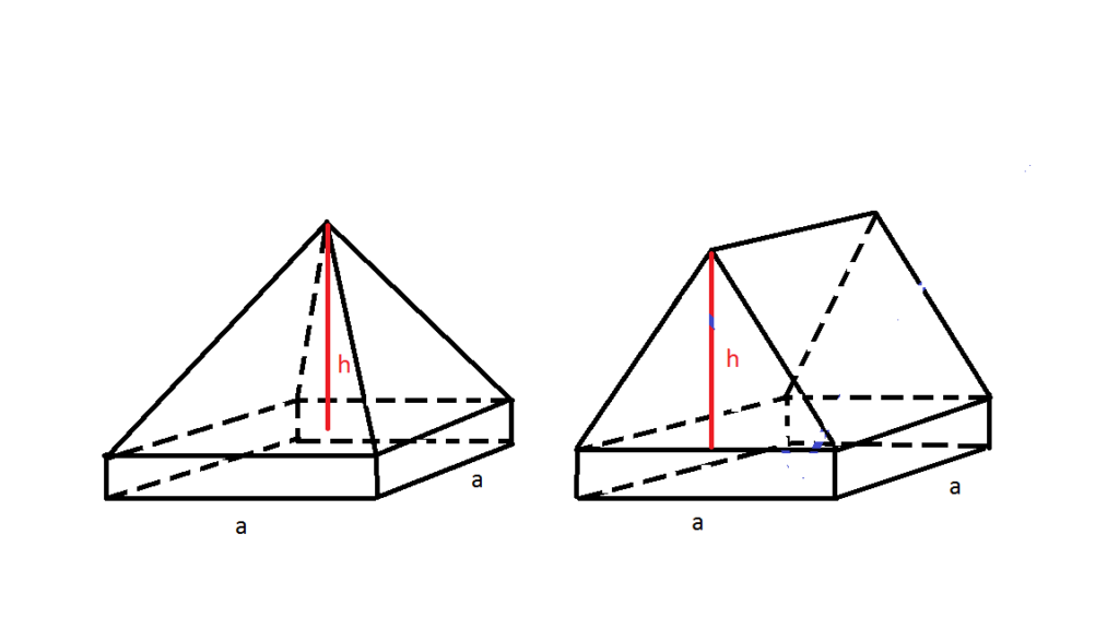 Soundproof Foam: Pyramid Vs Wedge Geometry Comparison